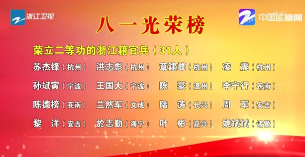 八一光荣榜揭晓!2019年获此殊荣的浙籍官兵都有谁?