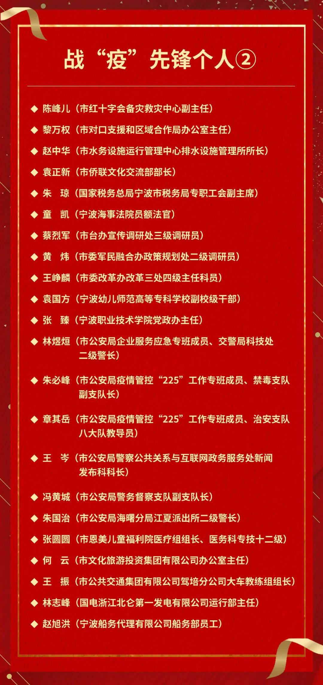 """先进典型事迹材料_通报表扬!宁波市第三批战""""疫""""先锋团队和个人先进事迹展播⑯"""