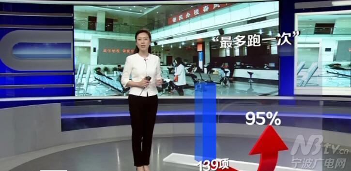 """宁波国税139项涉税事项办理实现""""最多跑一次"""""""