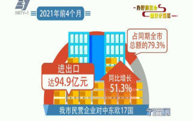 办好博览会 建好示范区丨前四个月宁波对中东欧17国进出口增长48.8%